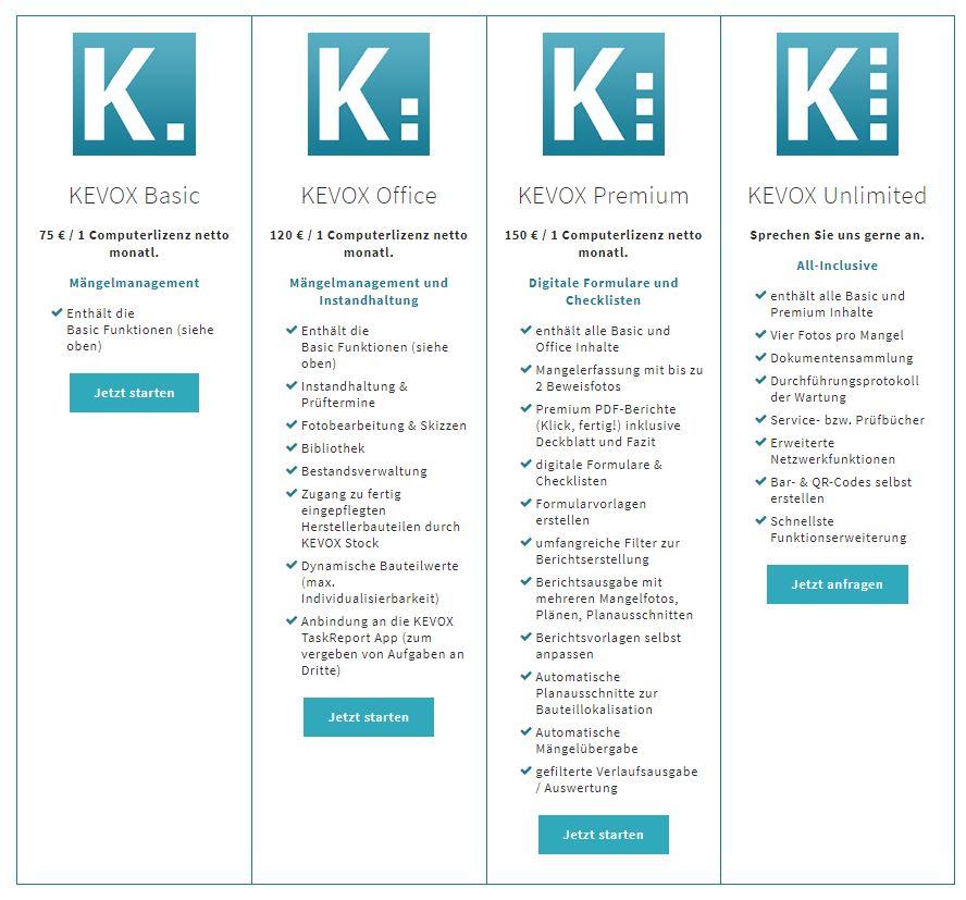 Preise für KEVOX